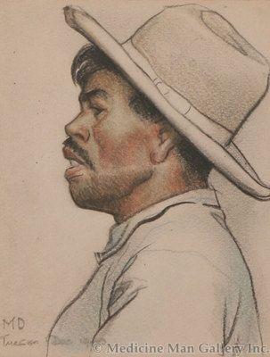 Maynard Dixon (1875-1946) - SOLD - Olgo de Mexico